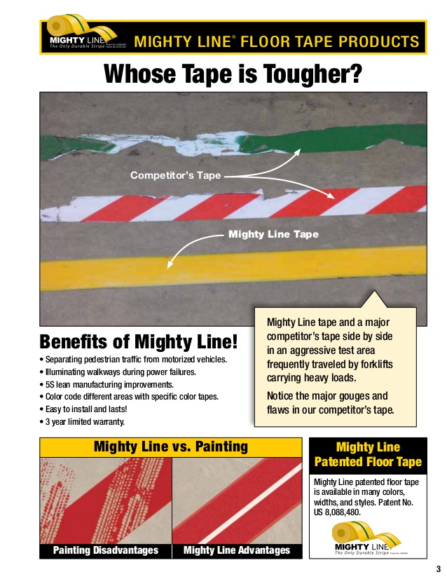 Delightful Mighty Line Floor Tape Test